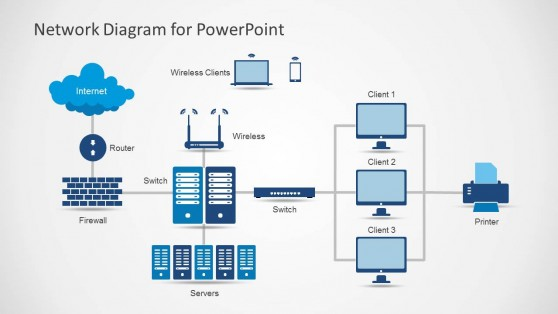 Network Diagram Template For Powerpoint