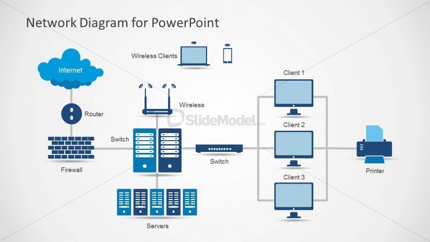 network diagram template for powerpoint with icons - slidemodel, Powerpoint templates