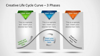 3 Columns Lifecycle Slide for PowerPoint
