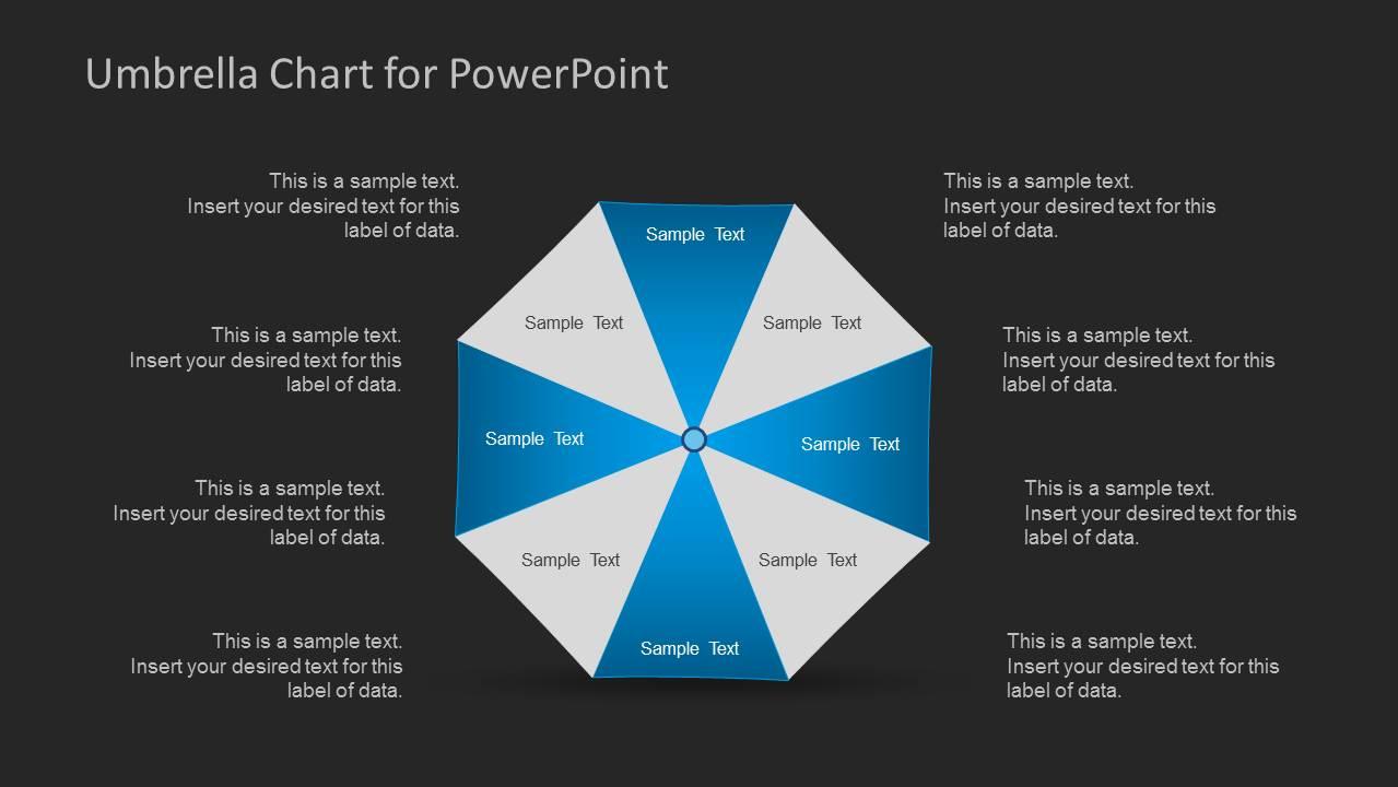Umbrella Chart Diagram for PowerPoint - SlideModel