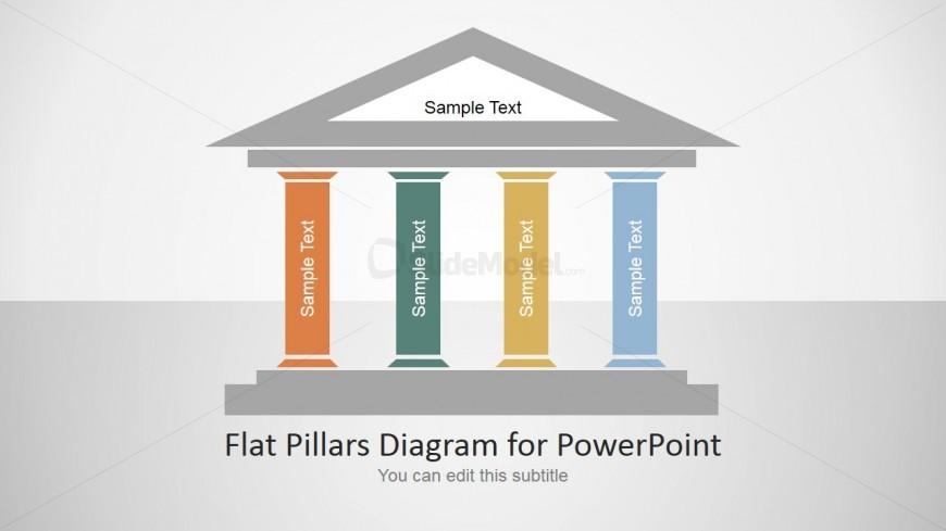 4 Pillars Of Business Ideas Slidemodel
