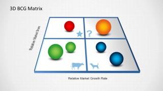 3D BCG Matrix Slide Design for PowerPoint