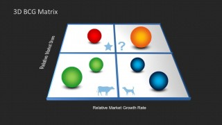 BCG Matrix Slide Design for PowerPoint with Black Background