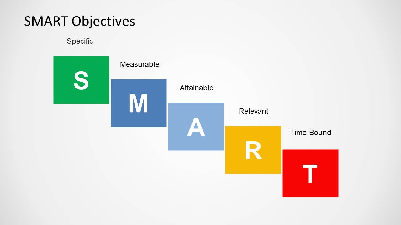 PowerPoint Slide with SMART Acronym Design