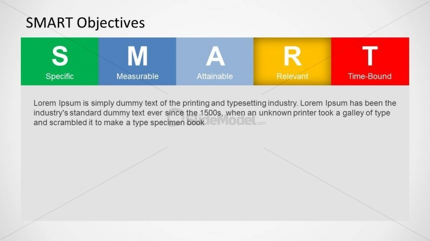 PowerPoint Slide of SMART Criteria Objectives Setting Methodology