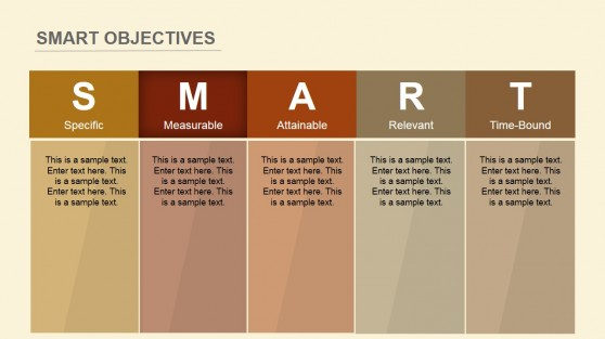 SMART Objectives Description Matrix Design