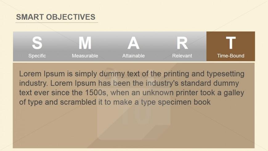 PowerPoint Slide Design SMART Objectives Time Bound