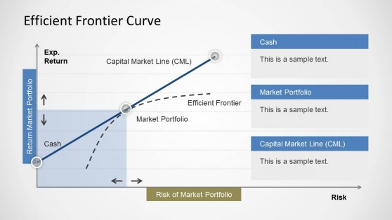 6216-03-camp-efficient-frontier-curve-2