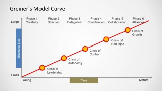 Greiner's curve template for PowerPoint