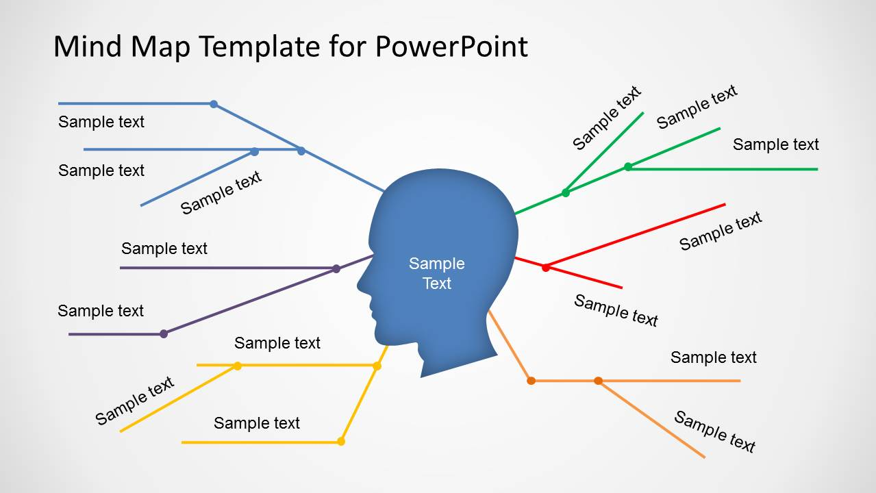 simple mind map template for powerpoint slidemodel