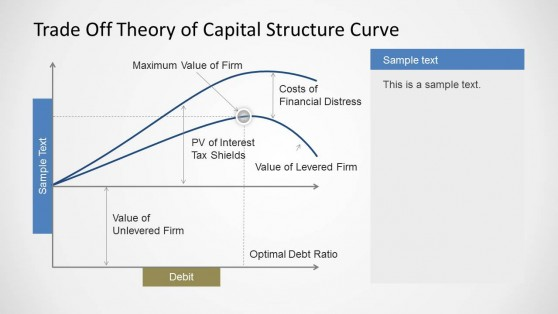 6225-01-trade-off-theory-of-capital-structure-curve-2