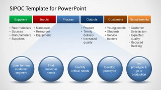SIPOC Process Template for PowerPoint