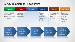 SIPOC Process Map Diagram Design for PowerPoint