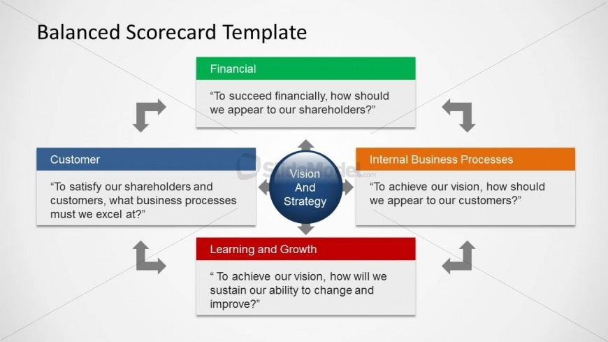 PowerPoint Flat Design for Balanced Scorecard