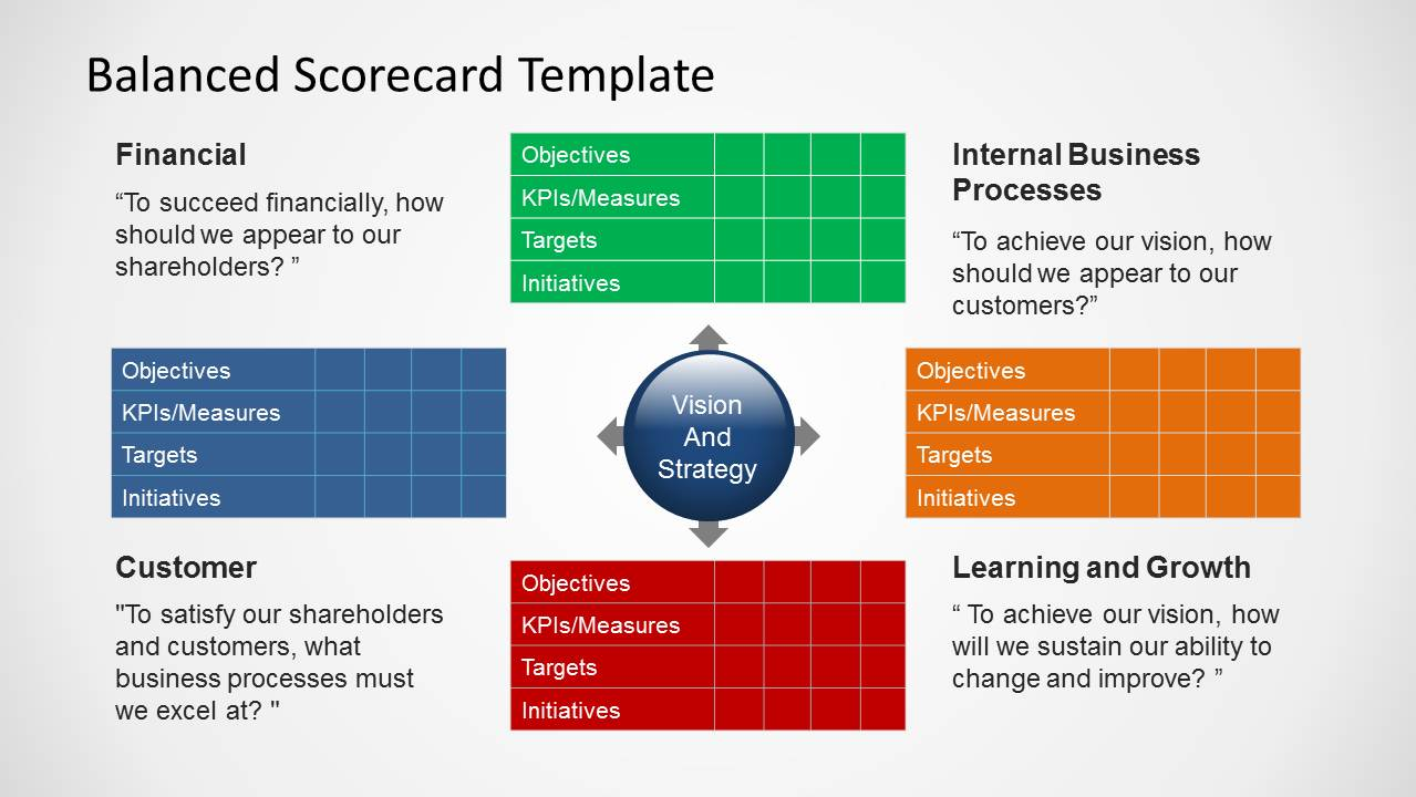 Balances score card insrenterprises balanced scorecard template for powerpoint slidemodel pronofoot35fo Choice Image