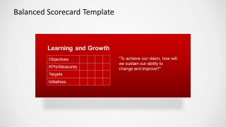Learning & Growth Perspective Balanced Scoredcard for PowerPoint