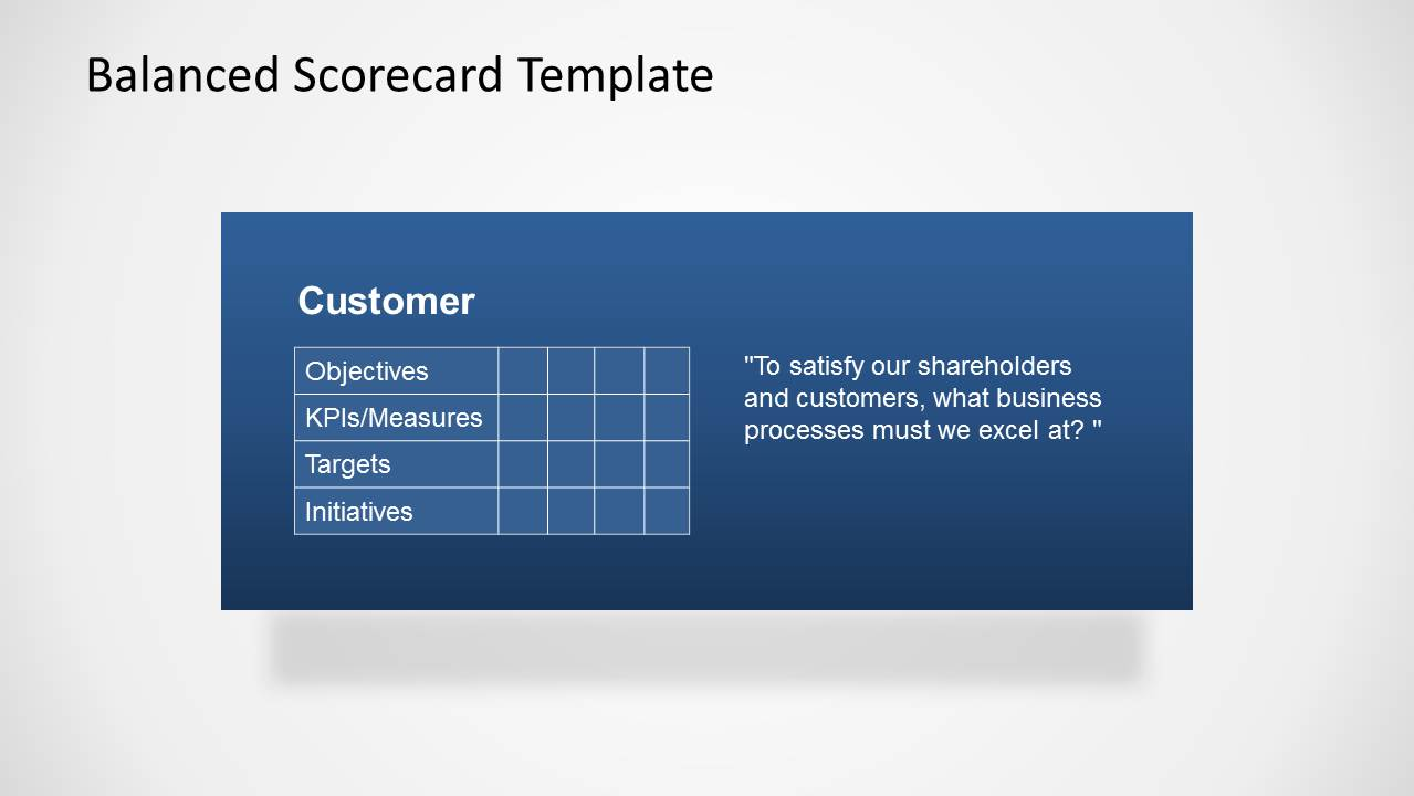 Balanced Scorecard Customer Perspective for PowerPoint