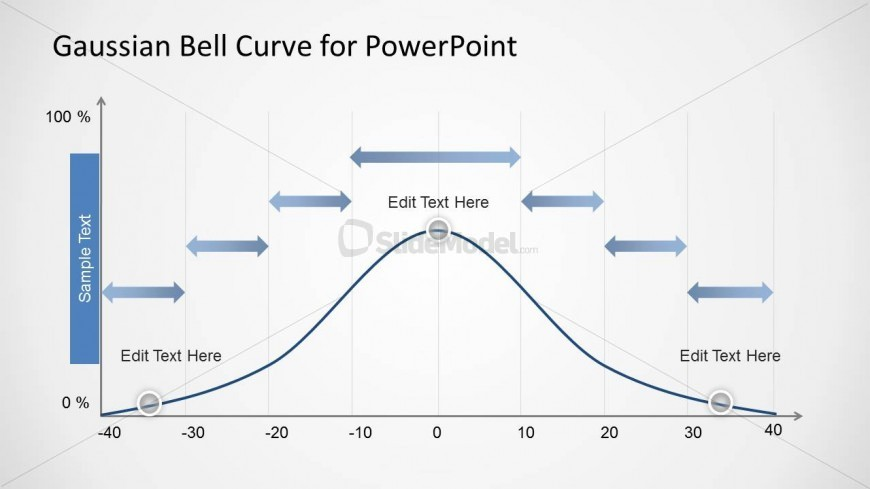 Gaussian Bell Curve Template For Powerpoint With Arrows Slidemodel