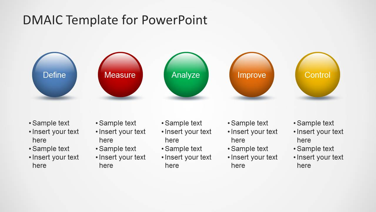 define template in powerpoint - dmaic template for powerpoint slidemodel