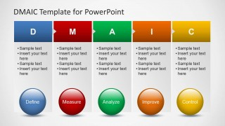 DMAIC Template for PowerPoint - SlideModel