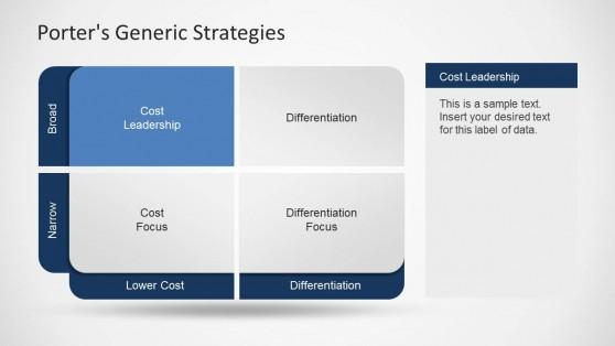 6247-01-porter-generic-strategies-2