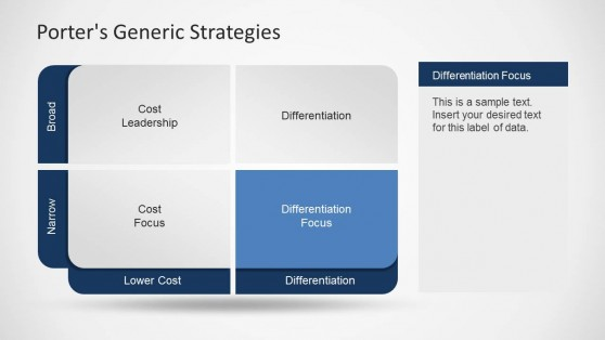 6247-01-porter-generic-strategies-4