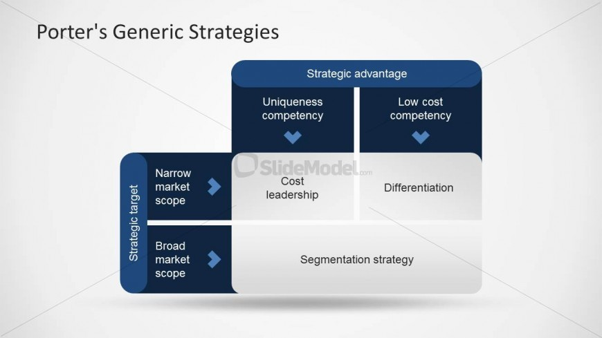 6247-01-porter-generic-strategies-6