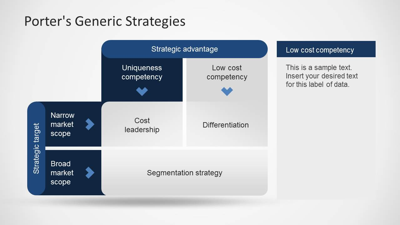 best cost strategy vs low low cost strategy Strategy& 3 about the authors this report was originally published by booz & company in 2011 harald dutzler is a partner with strategy& based in vienna he specializes in cost transformation and efficiency improvements.