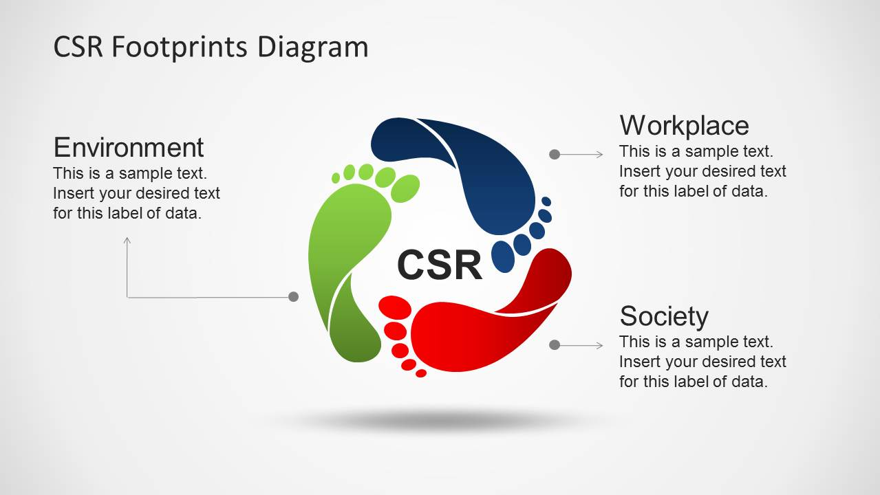 Csr Footprints Circular Diagram For Powerpoint
