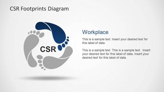 Csr Footprints Circular Diagram For Powerpoint