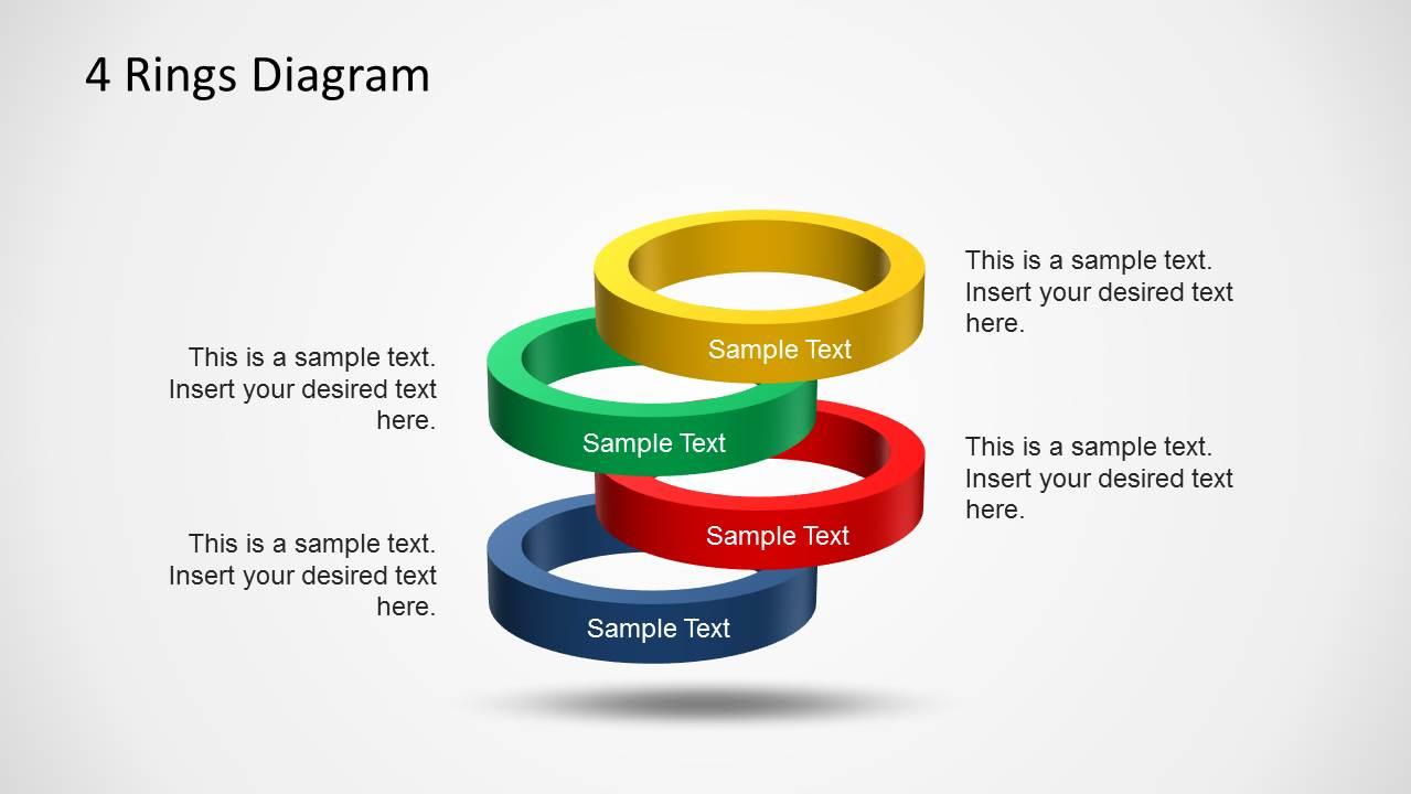 ring diagram template 4 rings diagram template for powerpoint - slidemodel annual tree ring diagram