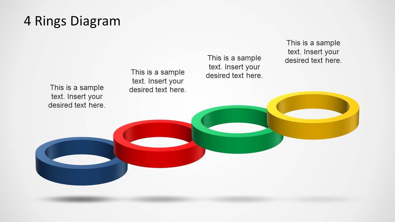 4 rings diagram template for powerpoint - slidemodel ring diagram template