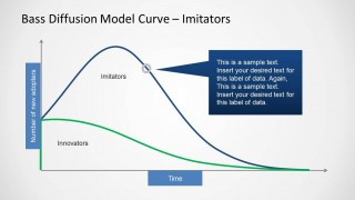 Bass Diffusion Curve for PowerPoint - SlideModel