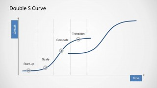 Double S Curve Slide Design for PowerPoint