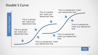 Double S Curve Template for PowerPoint