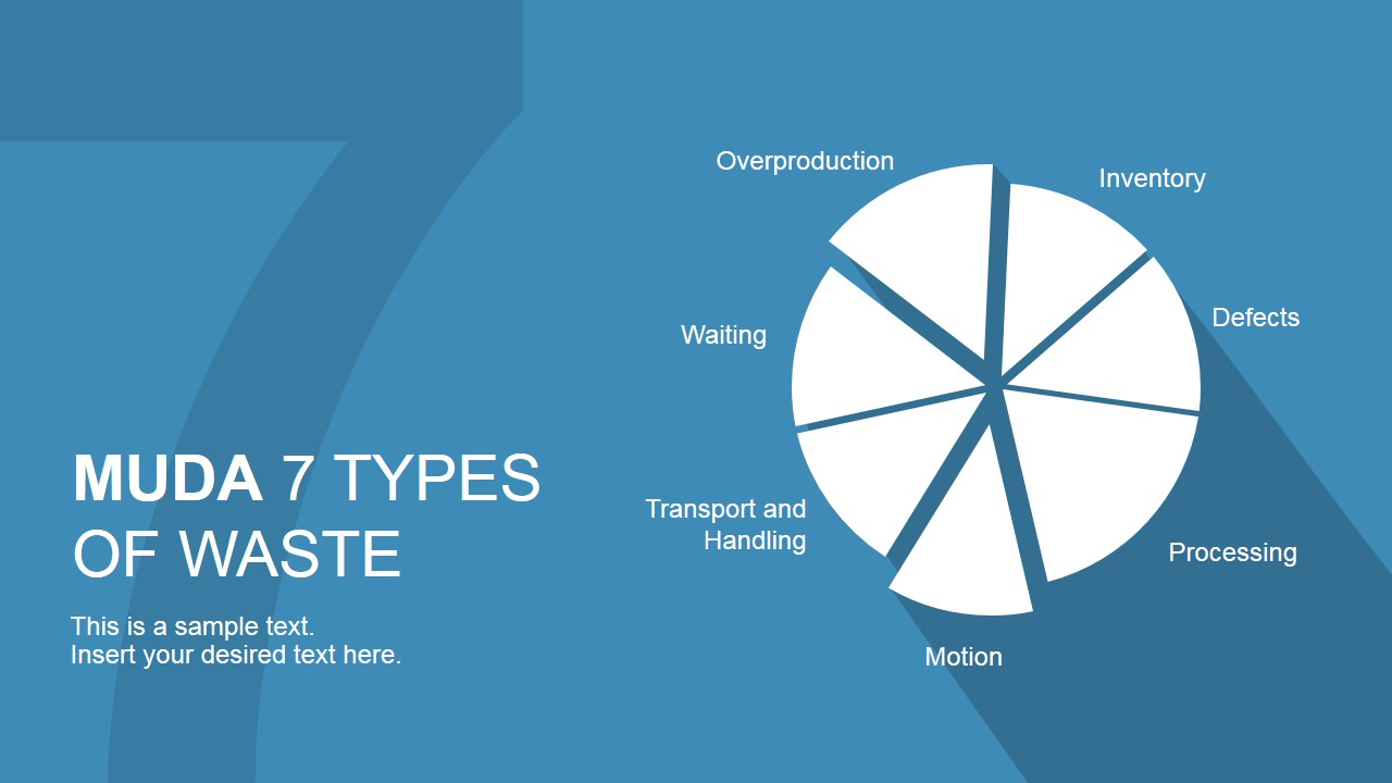 Muda 7 types of waste powerpoint template slidemodel muda 7 types of waste powerpoint template toneelgroepblik Images