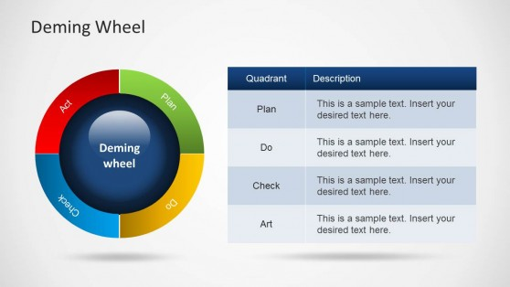 Circular Deming Wheel Diagram Slide Design for PowerPoint