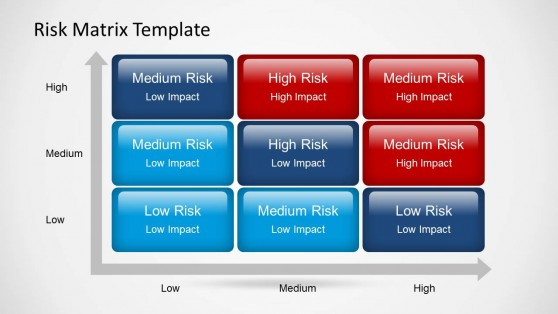 6299-01-risk-matrix-5