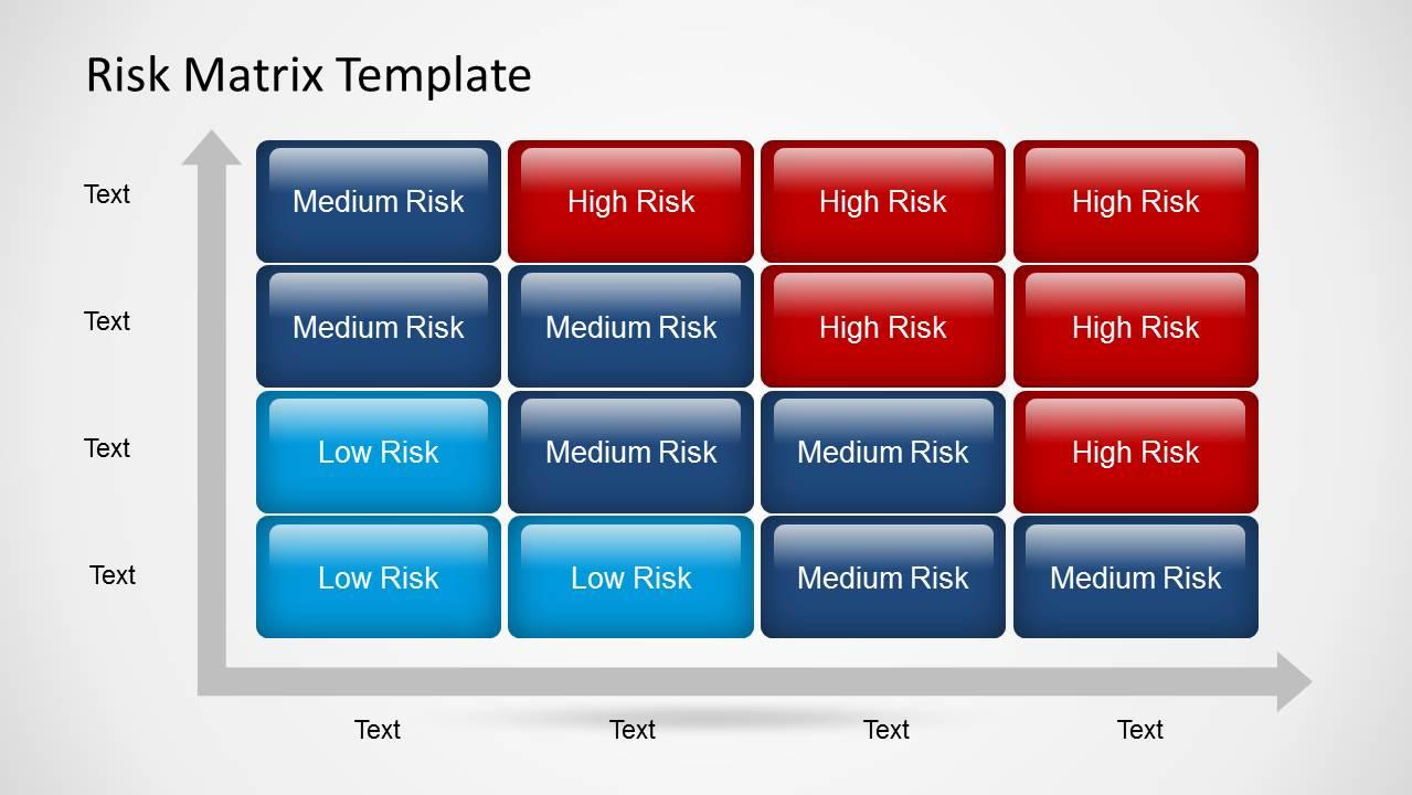 Risk Matrix Powerpoint Template Slidemodel