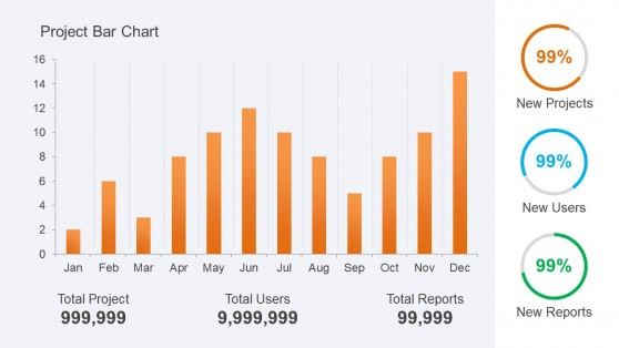 Orange Bar Chart PowerPoint Template with KPI & Metrics