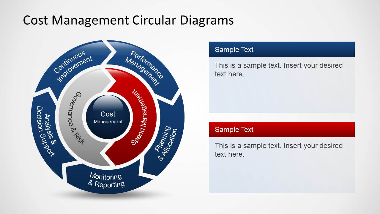 Cost Management PowerPoint Diagrams SlideModel