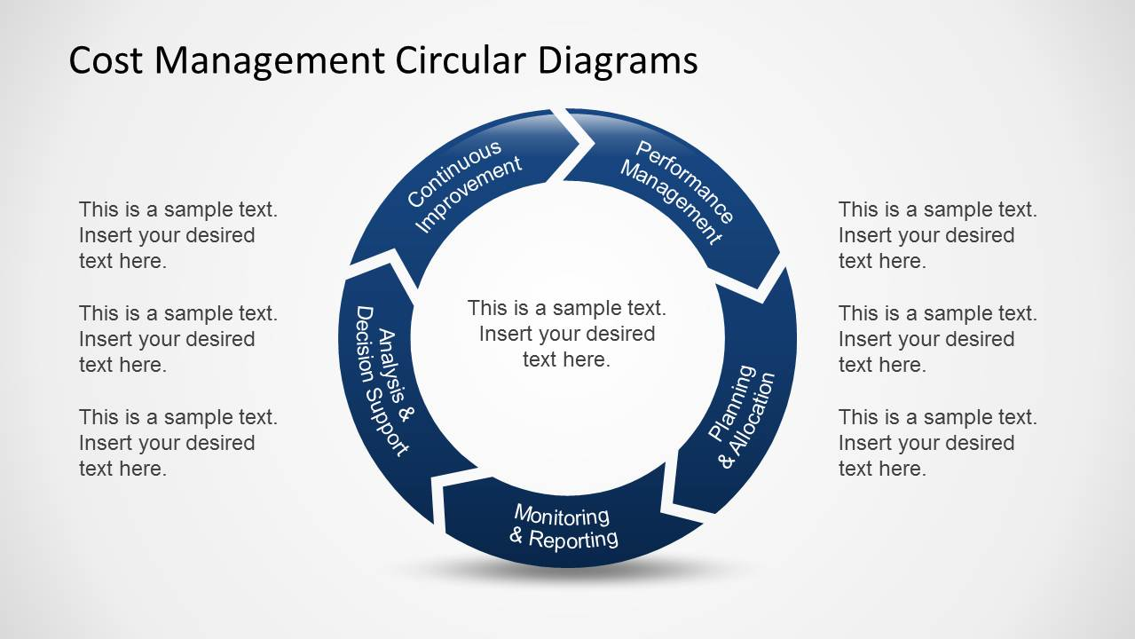 template for process flow diagram cost management powerpoint diagrams slidemodel