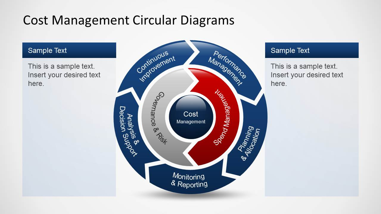 template for process flow diagram process flow diagram excel template cost management powerpoint diagrams slidemodel