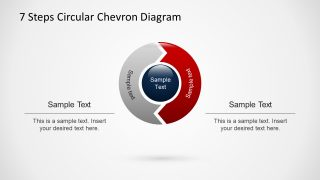 7 Steps Circular Chevron Diagram for PowerPoint