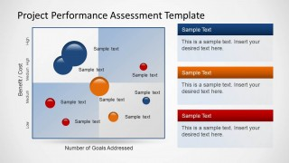 Good Project Performance Assessment Template For PowerPoint