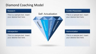 Diamond Coaching Model Slide Design