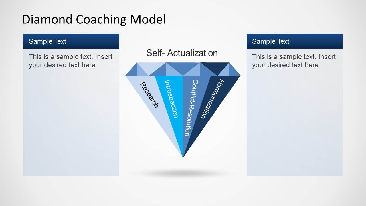 diamond coaching model template for powerpoint