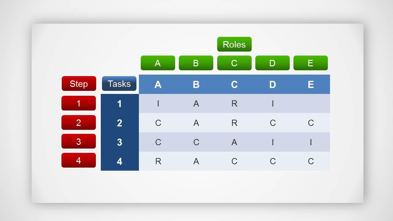 raci matrix template powerpoint