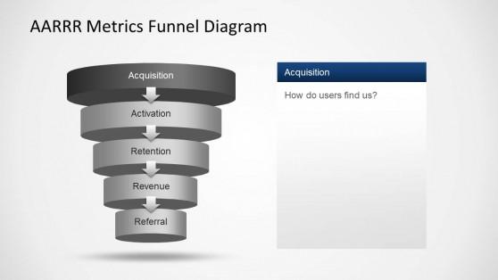 6337-02-5-aarrr-metrics-funnel-2