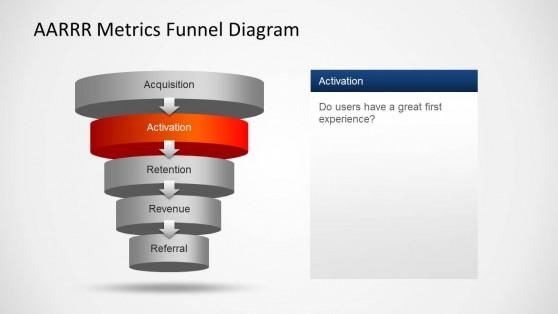 6337-02-5-aarrr-metrics-funnel-3